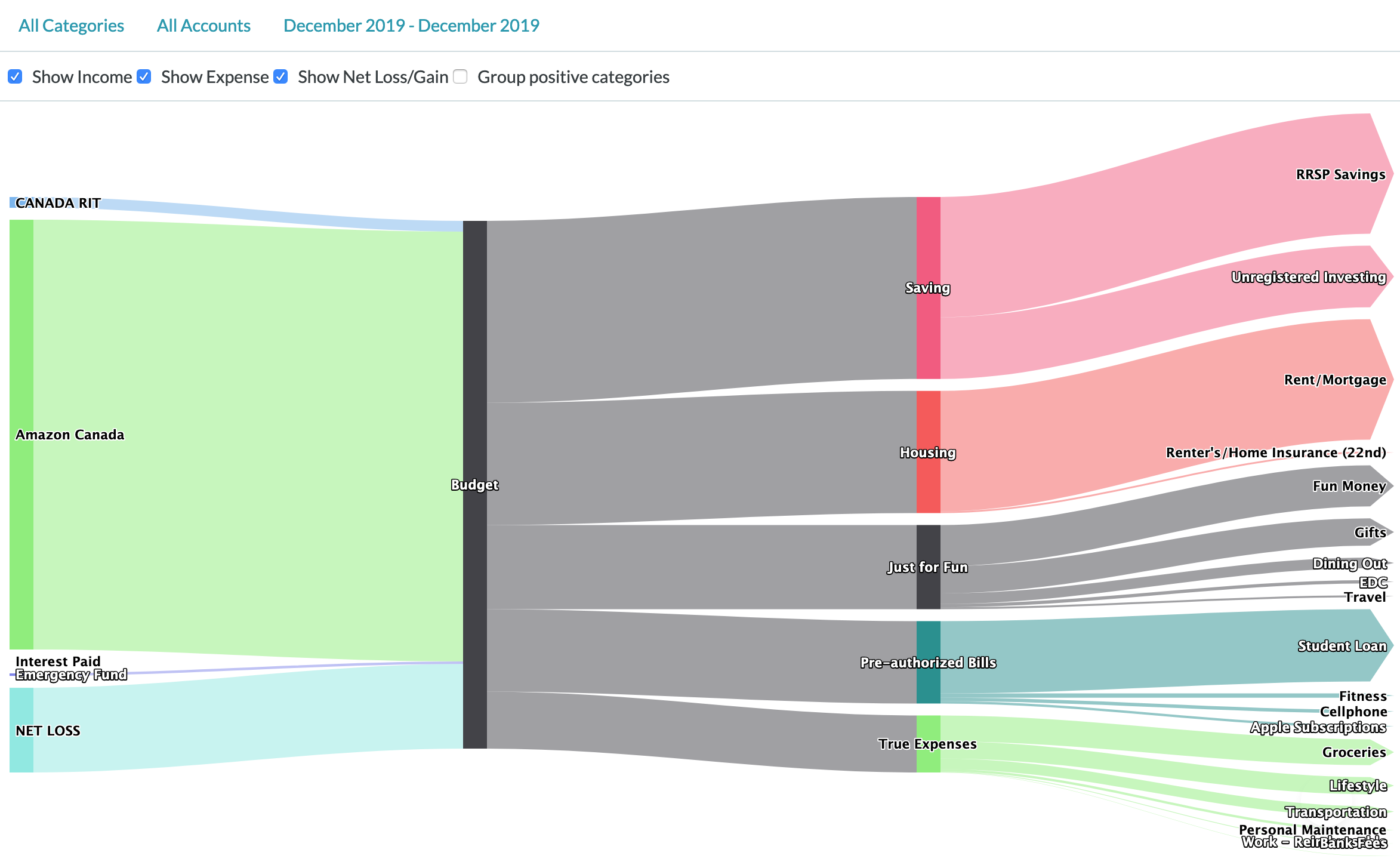 YNAB Toolkit income breakdown screenshot